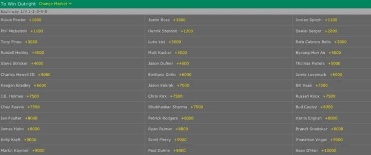 Houston Open Odds