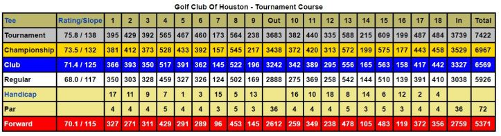 Houston Open Scorecard.JPG